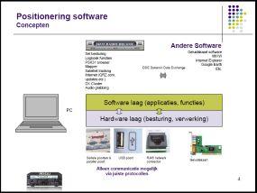 De presentatie van Lex als PDF (1,9 MB)