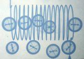 Magnetische velden via de o'head projector.
